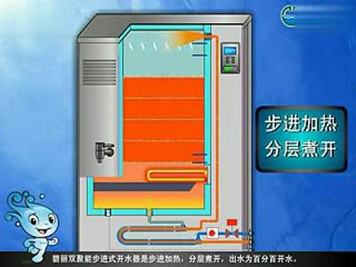 碧丽双聚能步进式开水器工作原理