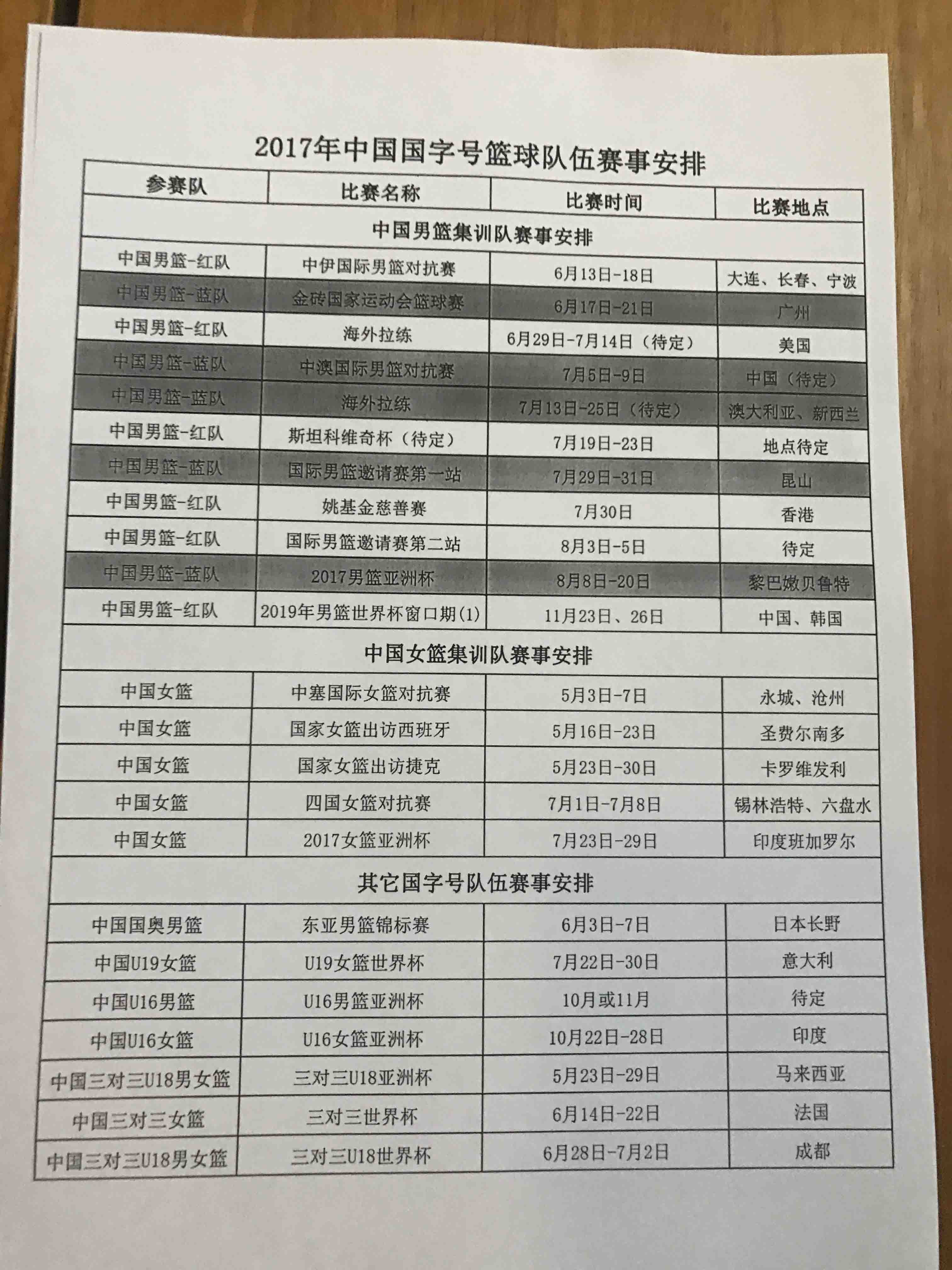 双国家队赛程出炉 红队打世界杯预选蓝队打亚