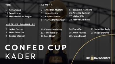 德国队联合会杯大名单:小狮子领衔 萨内落选