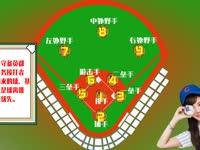 雨婵带你看棒球:防守 小白入门篇(四)