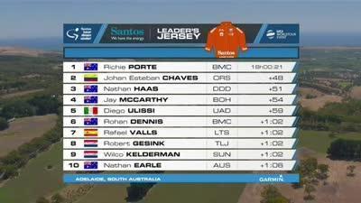 第五赛段颁奖仪式 波特总成绩领先查韦斯48秒