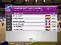 2016国际马联世界杯马背体操决赛2 全场录播
