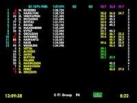 F1英国站排位赛(数据)全场回放