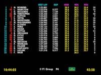 F1匈牙利站FP1全场回顾(数据)