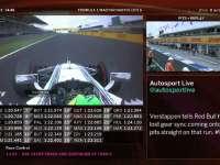 F1匈牙利站FP3全场回顾(维修站)