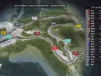 F1比利时站FP3(GPS追踪)全场回顾