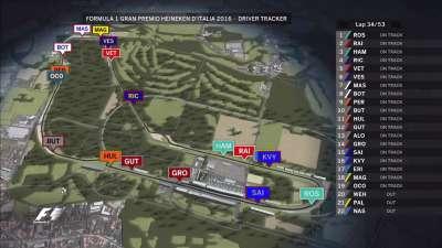 F1v录像录像|F1意大利站视频国家|F1意大利站在视频医学全场图片
