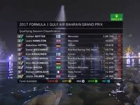 排位赛最终成绩表:博塔斯夺杆位 小汉落后0.023遗憾第二