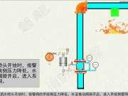 自动喷水灭火系统-湿式报警阀 磐龙