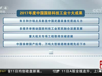 [视频]2017年度中国国防科技工业十大成果发布