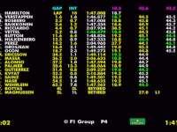 F1阿布扎比站正赛全场回放(数据)
