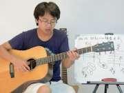 第三十五课-扫弦的弹奏方式(学习一种新的弹奏表现方式)【彼岸吉他】