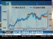 日元下跌 日股创史上最长连涨记录