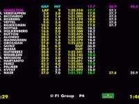 F1德国站正赛(全场回顾)数据