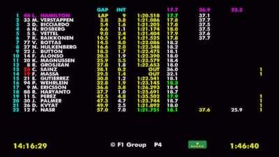 F1比赛全场|F1德国站正赛视频视频|F1德国站录像机切换图片