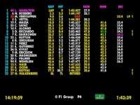 F1美国站正赛全场回顾(数据)