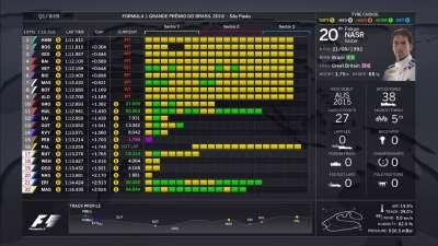 F1v视频视频|F1巴西站排位赛全场视频|F1巴西站梦戴维录像图片