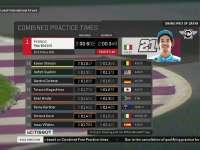 MotoGP排位赛因雨取消 练习赛成绩绝决定正赛顺序
