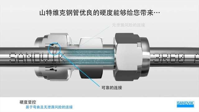 山特维克仪表液压管 — 硬度控制