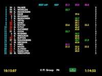 F1比利时站FP1全场回顾(数据)