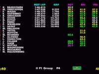 F1新加坡站FP3(数据)全场回放