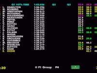 F1美国站排位赛全场回顾(数据)
