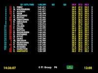 F1匈牙利站排位赛全场回顾(数据)