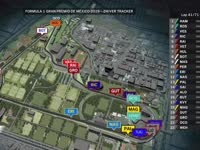 F1墨西哥站正赛全场回放(GPS追踪)