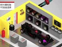 轮胎规则还是看不懂?F1官方短片帮你理解