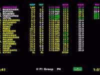 F1奥地利站正赛全场回顾(数据)
