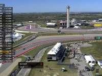 今天周五诶!F1美国站FP2:科维亚特抱怨被挡