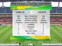 中国杯季军战-中国VS克罗地亚 全场录播(粤语)