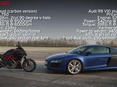 奥迪R8 V10引擎更与杜卡迪diavel 0~150 英里/小时 比拼